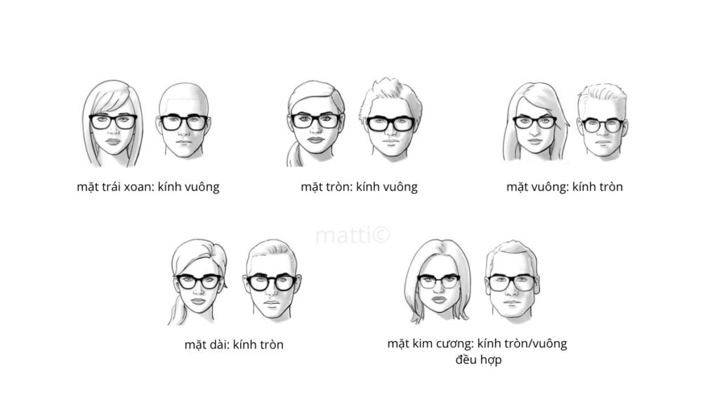 Bảng hướng dẫn chọn kính phù hợp theo gương mặt