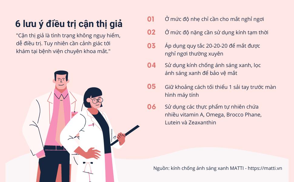 triệu chứng cận thị giả infographic